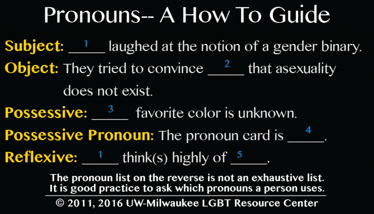 Examples of how to use different pronouns