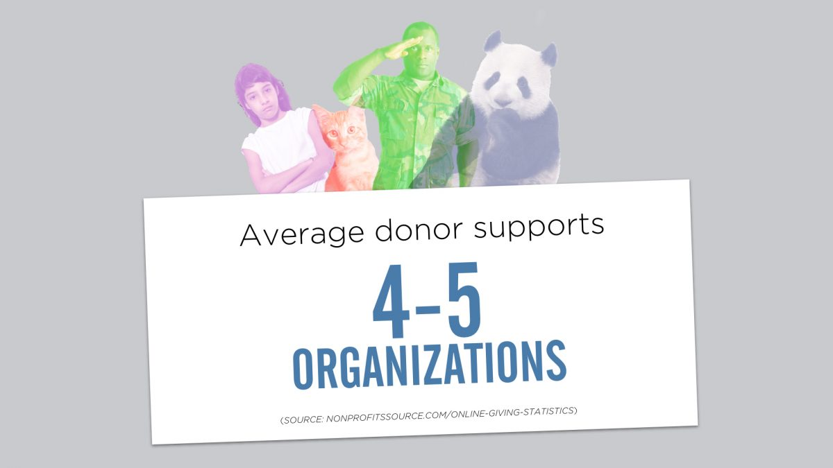 Average donor supports 4-5 organizations